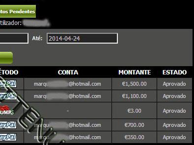 Marquez Won at Casino Tropez